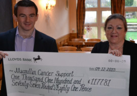 Townfield Supporting Cancer Research
